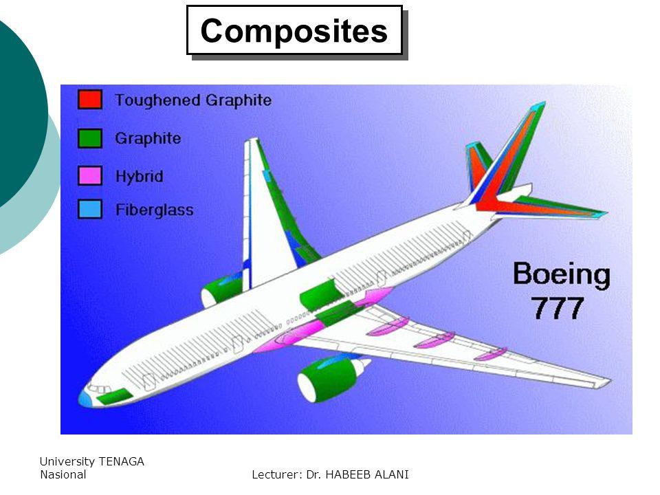 University TENAGA NasionalLecturer: Dr. HABEEB ALANI Composites