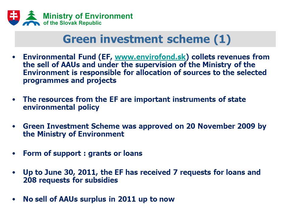 Green investment scheme (GIS) (2)