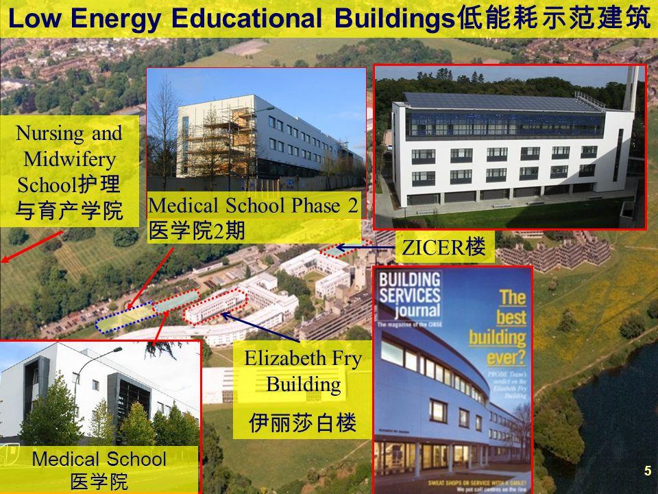 Low Energy Educational Buildings Elizabeth Fry Building ZICER Nursing and Midwifery School Medical School Medical School Phase 2 2 5