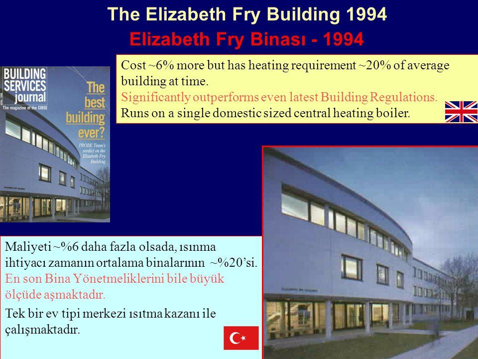 6 Elizabeth Fry Binası - 1994 Cost ~6% more but has heating requirement ~20% of average building at time.