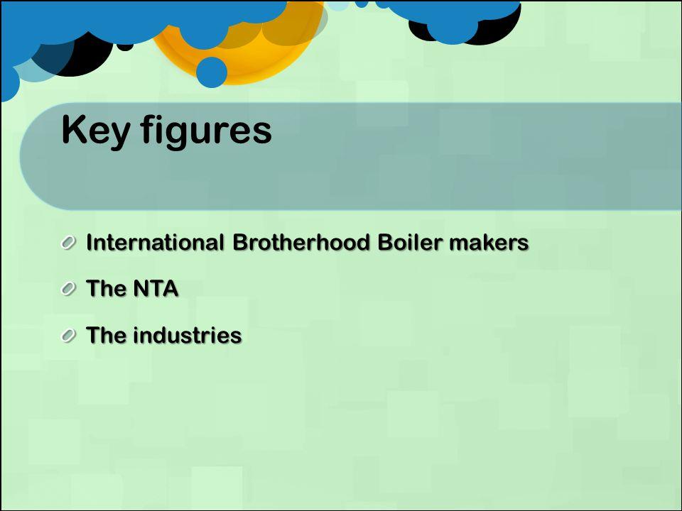 Key figures International Brotherhood Boiler makers The NTA The industries