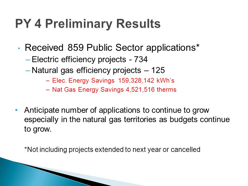 Received 859 Public Sector applications* –Electric efficiency projects - 734 –Natural gas efficiency projects – 125 –Elec.