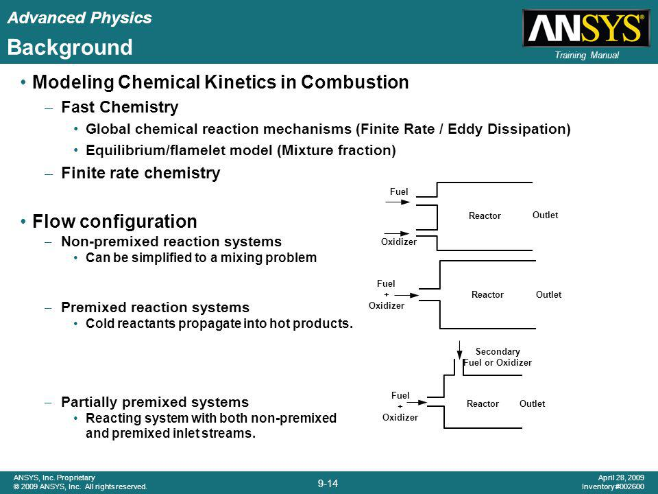 Advanced Physics 9-14 ANSYS, Inc. Proprietary © 2009 ANSYS, Inc. All rights reserved. April 28, 2009 Inventory #002600 Training Manual Background Mode