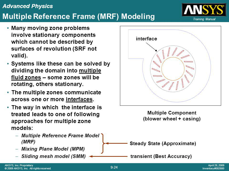 Advanced Physics 9-24 ANSYS, Inc. Proprietary © 2009 ANSYS, Inc. All rights reserved. April 28, 2009 Inventory #002600 Training Manual Multiple Refere