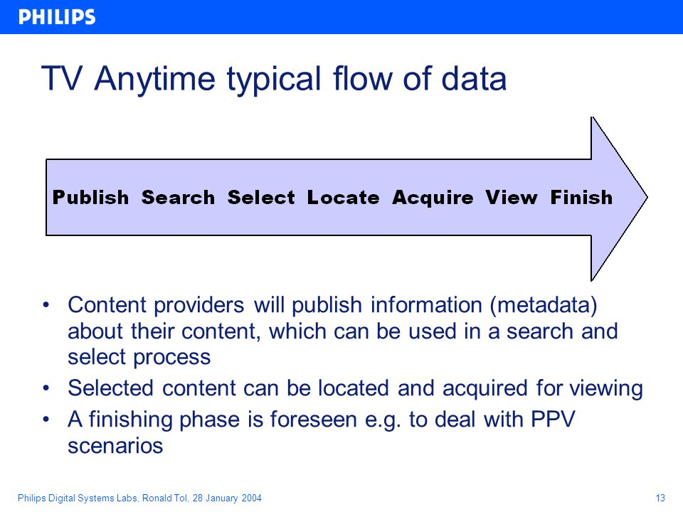 Philips Digital Systems Labs, Ronald Tol, 28 January 200413 TV Anytime typical flow of data Content providers will publish information (metadata) about their content, which can be used in a search and select process Selected content can be located and acquired for viewing A finishing phase is foreseen e.g.