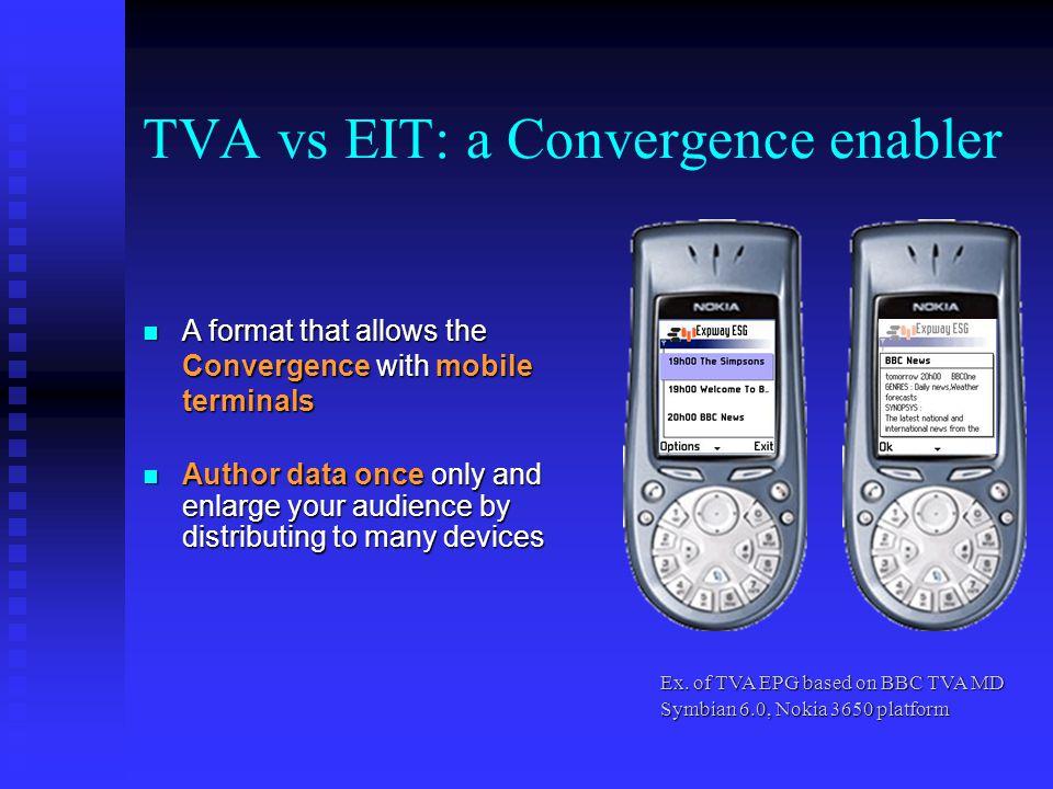 TVA vs EIT: a Convergence enabler Ex.