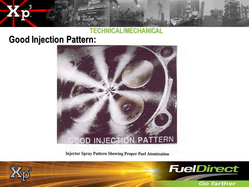 TECHNICAL/MECHANICAL Good Injection Pattern: