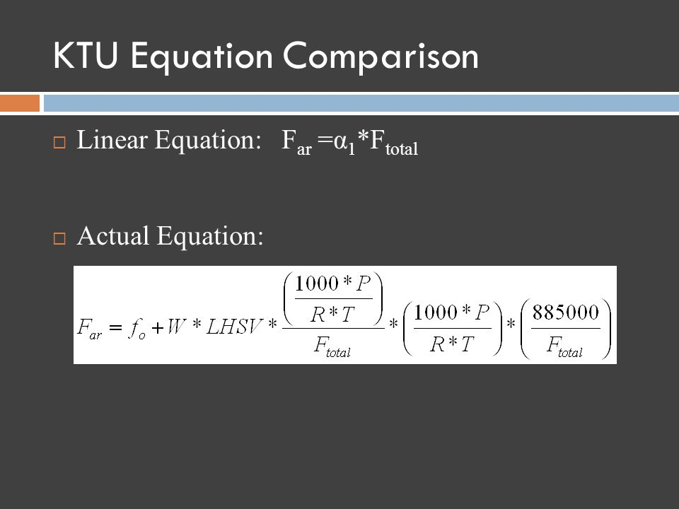 KTU Equation Comparison Linear Equation: F ar =α 1 *F total Actual Equation: