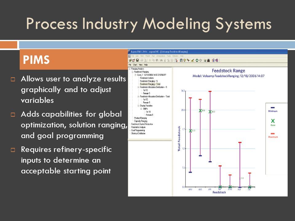 Process Industry Modeling Systems Allows user to analyze results graphically and to adjust variables Adds capabilities for global optimization, soluti