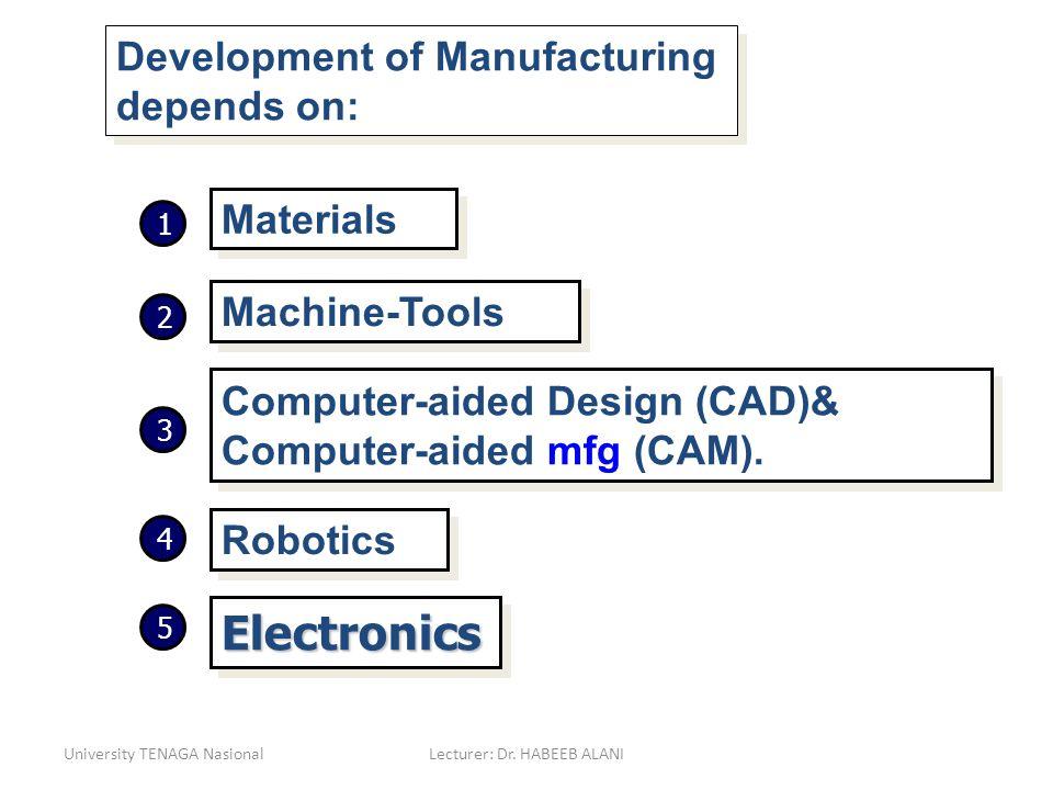 University TENAGA NasionalLecturer: Dr. HABEEB ALANI Materials Development of Manufacturing depends on: Machine-Tools Computer-aided Design (CAD)& Com