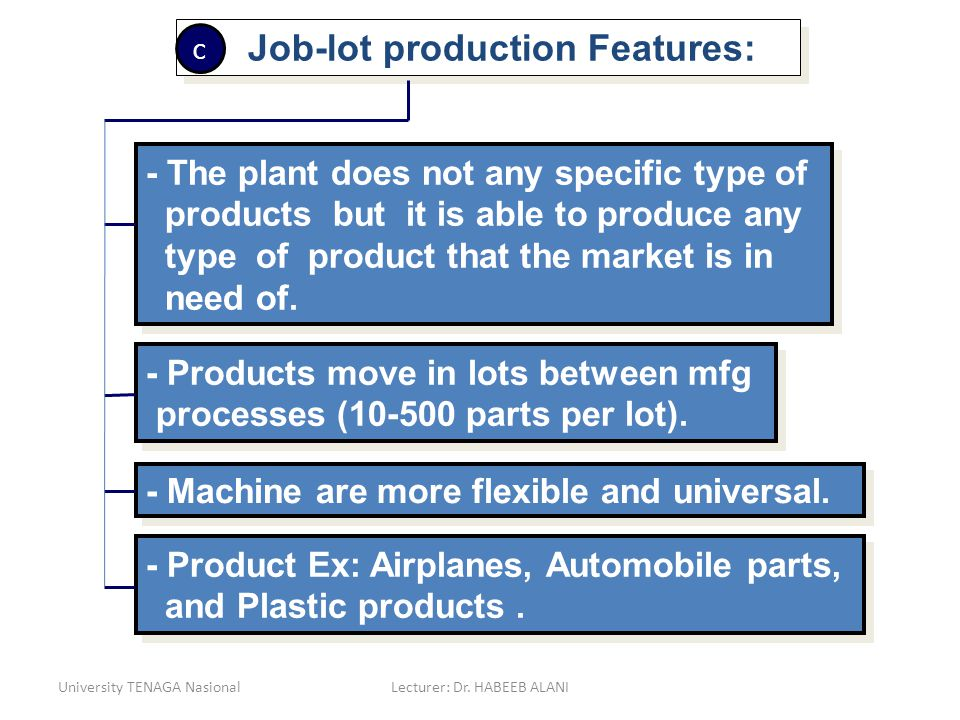 University TENAGA NasionalLecturer: Dr. HABEEB ALANI Job-lot production Features: - The plant does not any specific type of products but it is able to