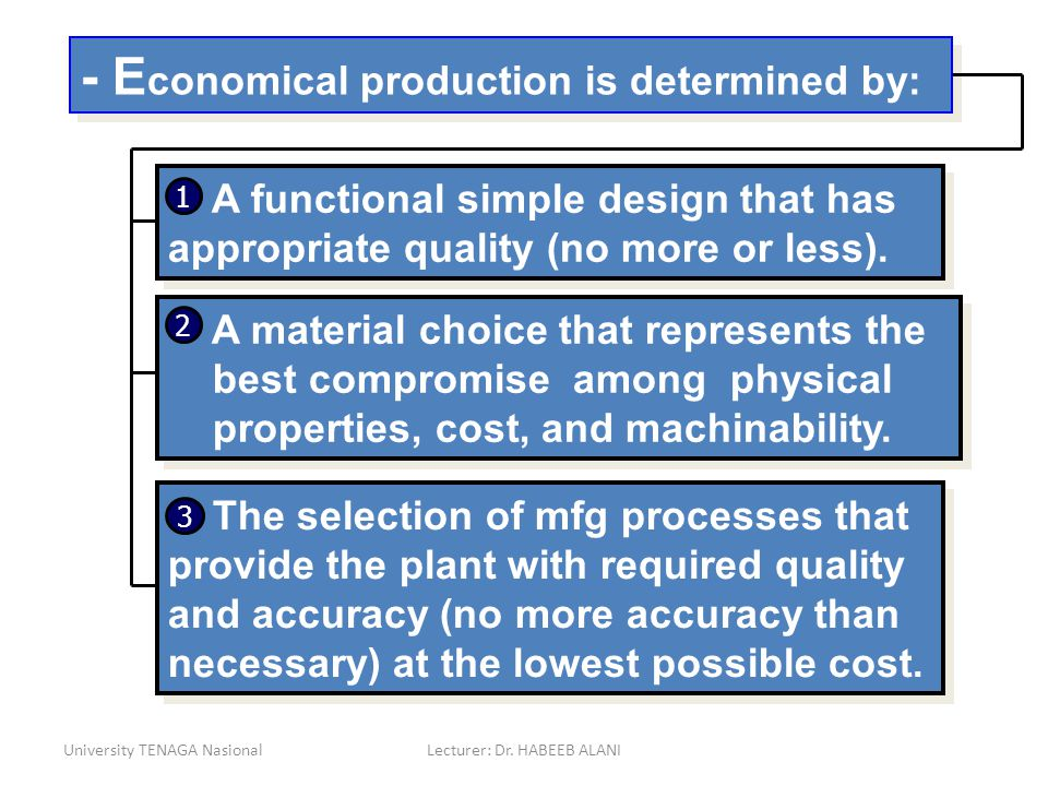 University TENAGA NasionalLecturer: Dr. HABEEB ALANI - E conomical production is determined by: A functional simple design that has appropriate qualit