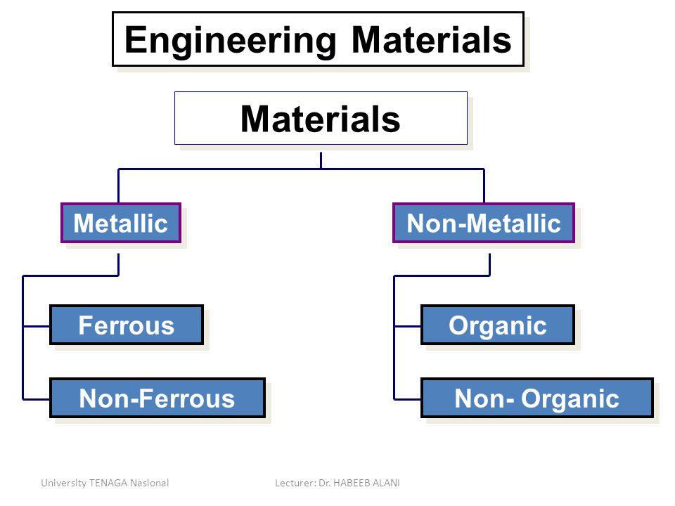 University TENAGA NasionalLecturer: Dr. HABEEB ALANI Materials Engineering Materials Metallic Non-Metallic Ferrous Non-Ferrous Organic Non- Organic