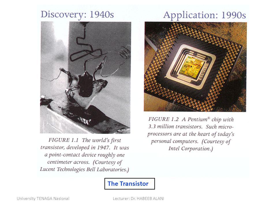 University TENAGA NasionalLecturer: Dr. HABEEB ALANI The Transistor