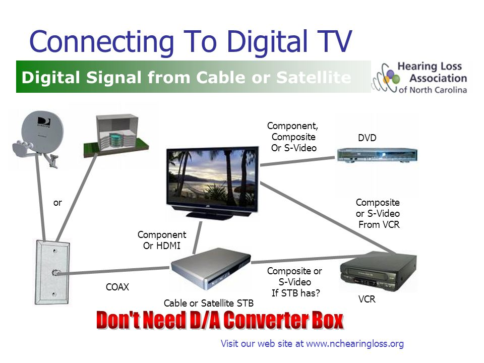 Visit our web site at www.nchearingloss.org Connecting To Digital TV Digital Signal from Cable or Satellite COAX Component, Composite Or S-Video Composite or S-Video From VCR DVD VCR Cable or Satellite STB Composite or S-Video If STB has.