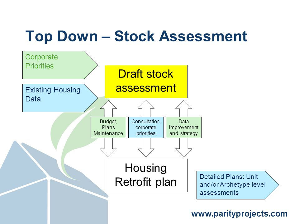 www.parityprojects.com Top Down – Stock Assessment Corporate Priorities Existing Housing Data Draft stock assessment Housing Retrofit plan Detailed Plans: Unit and/or Archetype level assessments Budget, Plans Maintenance Consultation, corporate priorities Data improvement and strategy