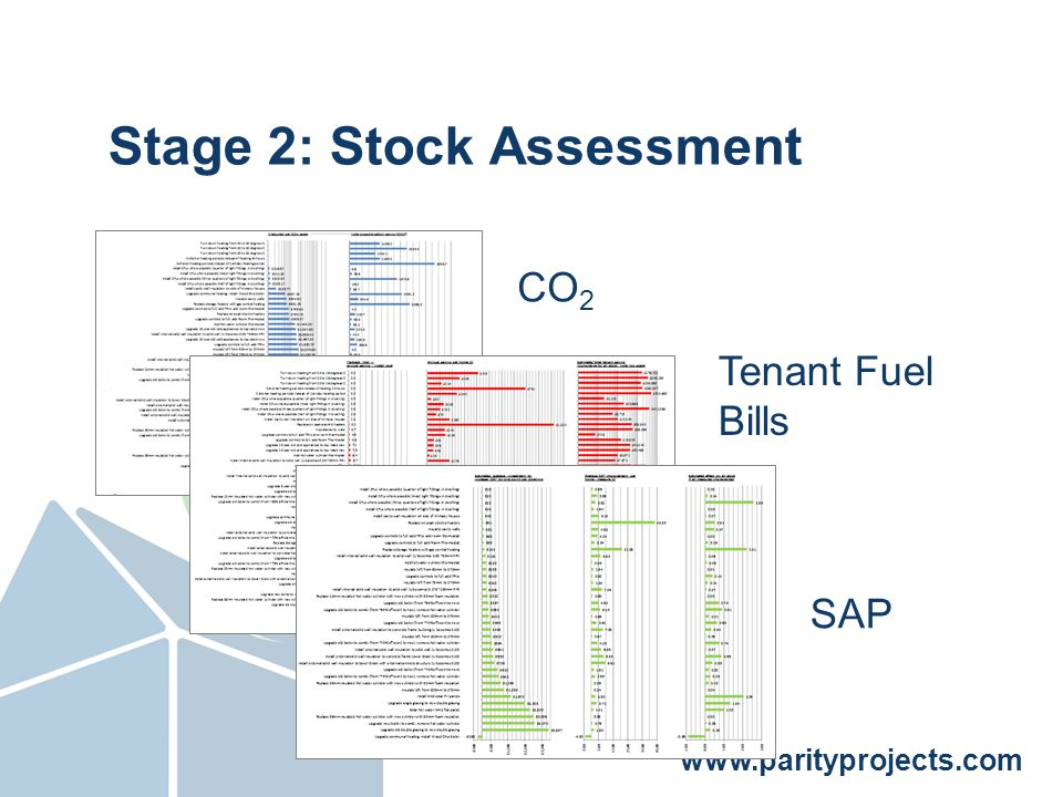 www.parityprojects.com CO 2 Tenant Fuel Bills SAP Stage 2: Stock Assessment