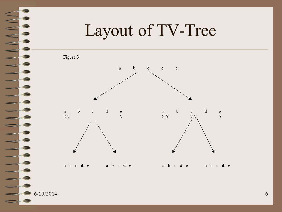 6/10/20147 TV-Tree Construction