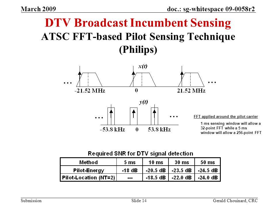 doc.: sg-whitespace 09-0058r2 Submission March 2009 Gerald Chouinard, CRCSlide 14 DTV Broadcast Incumbent Sensing ATSC FFT-based Pilot Sensing Techniq