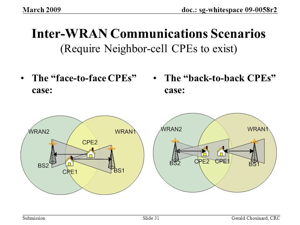 doc.: sg-whitespace 09-0058r2 Submission March 2009 Gerald Chouinard, CRCSlide 31 Inter-WRAN Communications Scenarios (Require Neighbor-cell CPEs to exist) The face-to-face CPEs case: The back-to-back CPEs case: