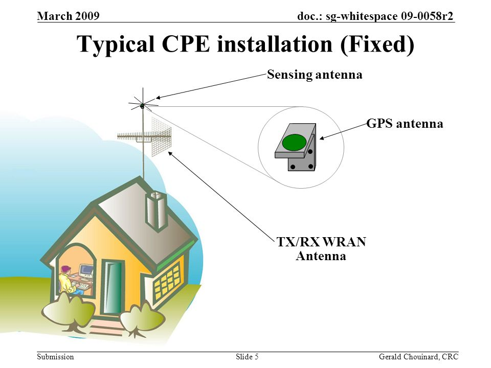 doc.: sg-whitespace 09-0058r2 Submission March 2009 Gerald Chouinard, CRCSlide 5 Typical CPE installation (Fixed) Sensing antenna GPS antenna TX/RX WRAN Antenna