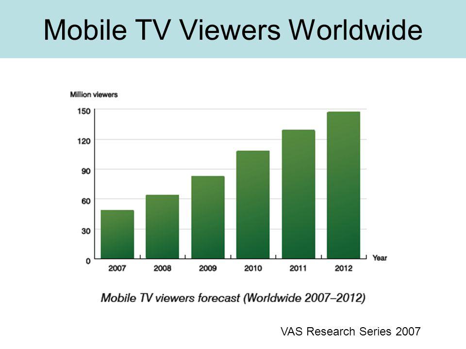 Mobile TV Viewers Worldwide VAS Research Series 2007