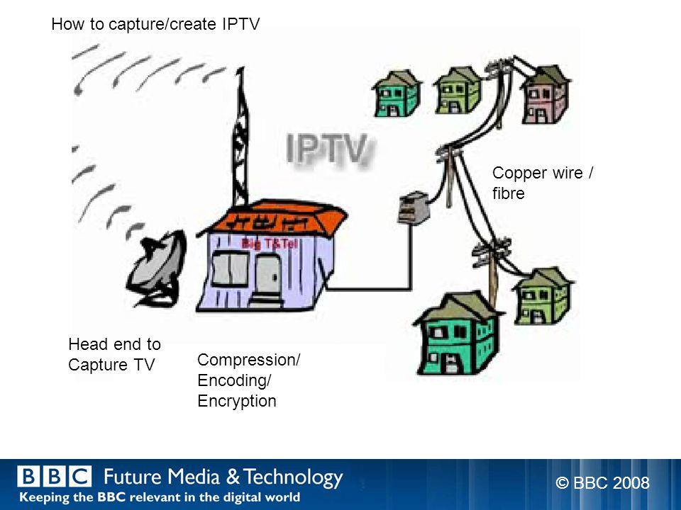 Copper wire / fibre Compression/ Encoding/ Encryption Head end to Capture TV How to capture/create IPTV © BBC 2008
