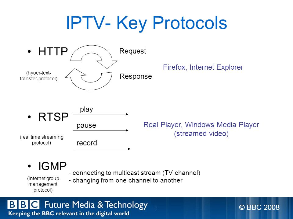 IPTV- Key Protocols HTTP RTSP IGMP Request Response play pause record Firefox, Internet Explorer Real Player, Windows Media Player (streamed video) (hyoer-text- transfer-protocol) (real time streaming protocol) - connecting to multicast stream (TV channel) - changing from one channel to another (internet group management protocol) © BBC 2008