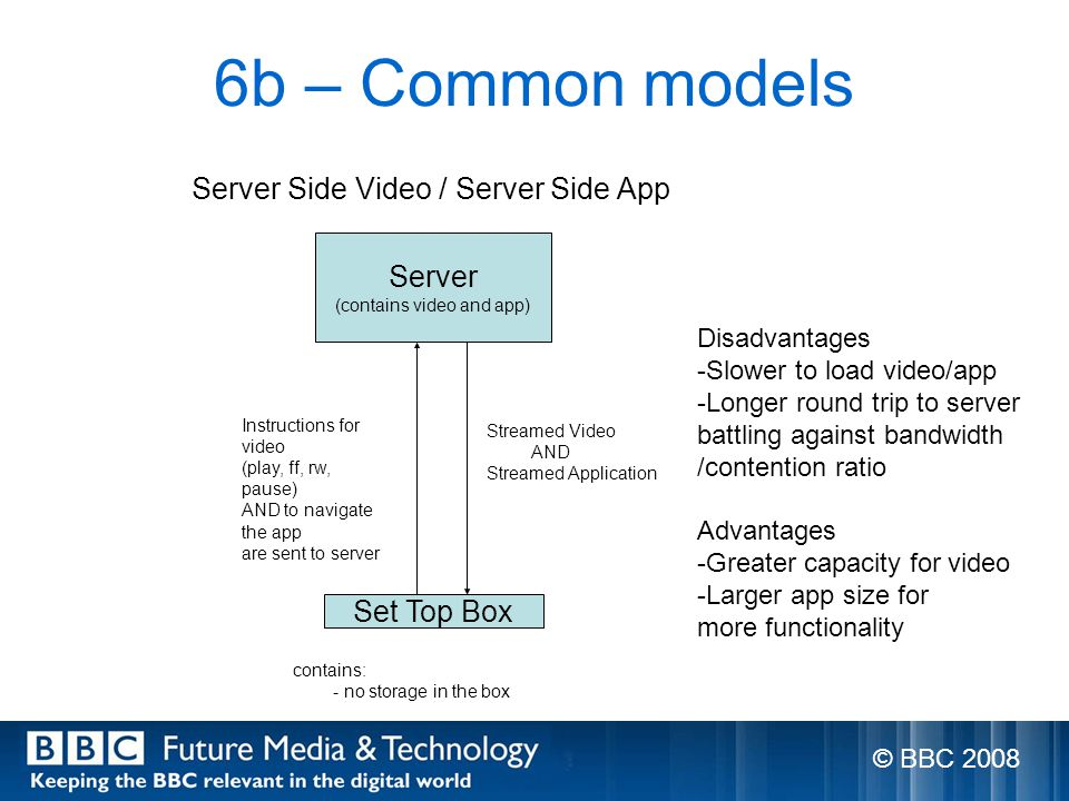 Server (contains video and app) Server Side Video / Server Side App Streamed Video AND Streamed Application contains: - no storage in the box Set Top Box Instructions for video (play, ff, rw, pause) AND to navigate the app are sent to server 6b – Common models Disadvantages -Slower to load video/app -Longer round trip to server battling against bandwidth /contention ratio Advantages -Greater capacity for video -Larger app size for more functionality © BBC 2008
