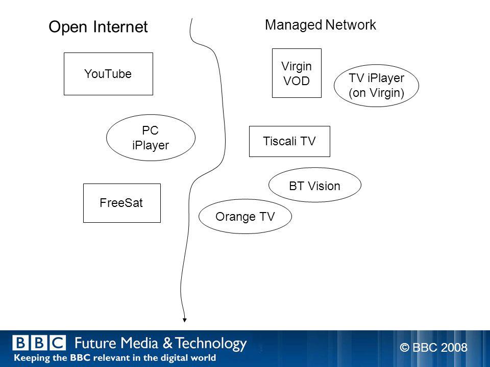 YouTube PC iPlayer FreeSat Virgin VOD Tiscali TV Orange TV BT Vision Open Internet Managed Network TV iPlayer (on Virgin) © BBC 2008