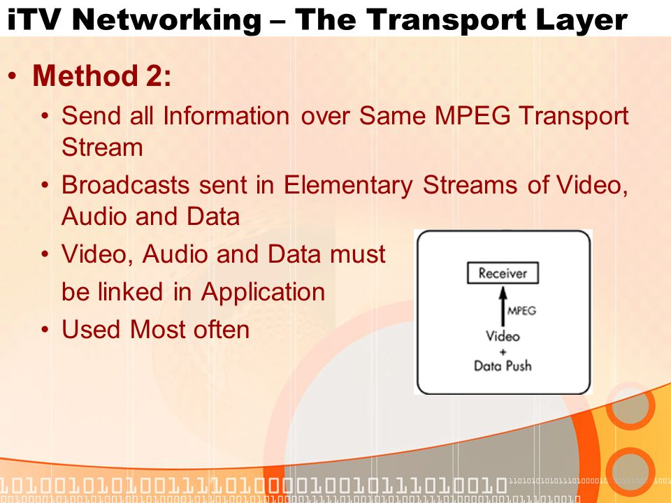 iTV Networking – The Transport Layer Method 2: Send all Information over Same MPEG Transport Stream Broadcasts sent in Elementary Streams of Video, Au