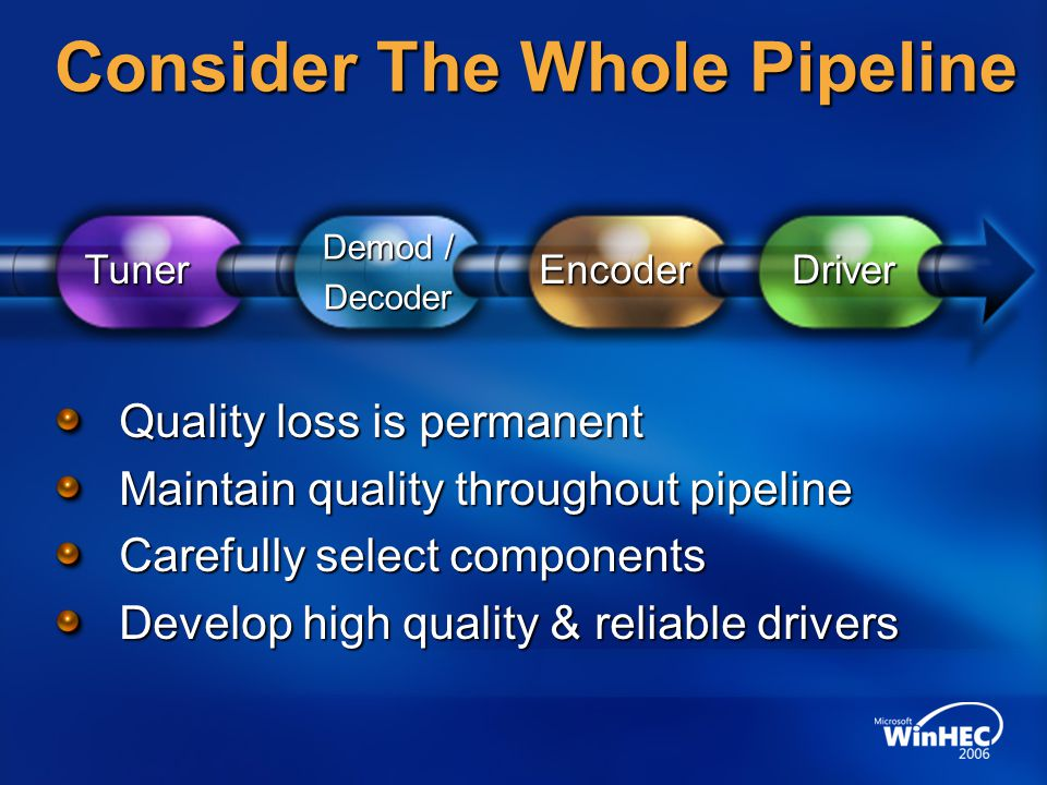 Consider The Whole Pipeline Quality loss is permanent Maintain quality throughout pipeline Carefully select components Develop high quality & reliable drivers Tuner Demod / Decoder EncoderDriver