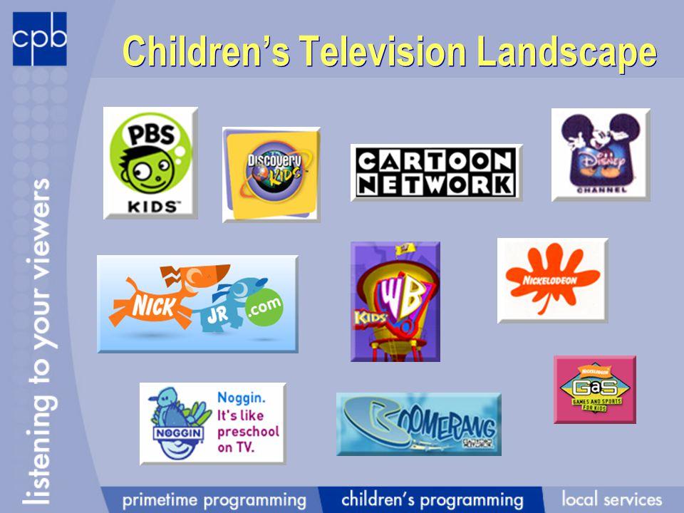 Childrens Television Landscape