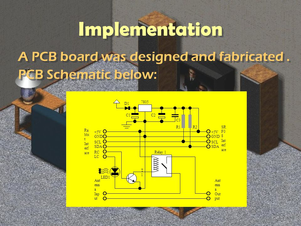Implementation A PCB board was designed and fabricated.