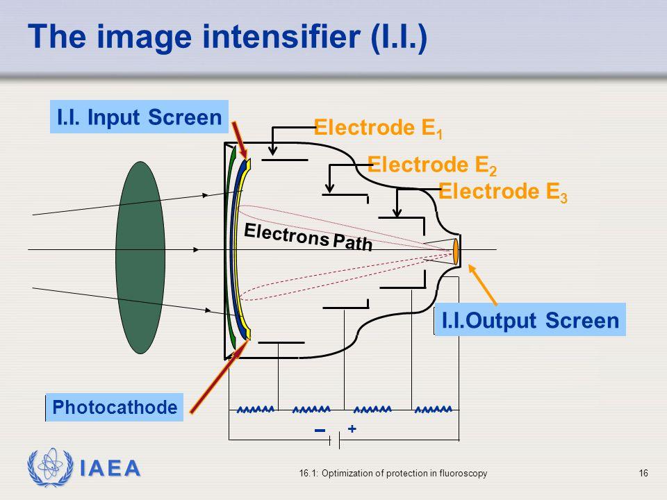 IAEA 16.1: Optimization of protection in fluoroscopy16 The image intensifier (I.I.) + I.I.
