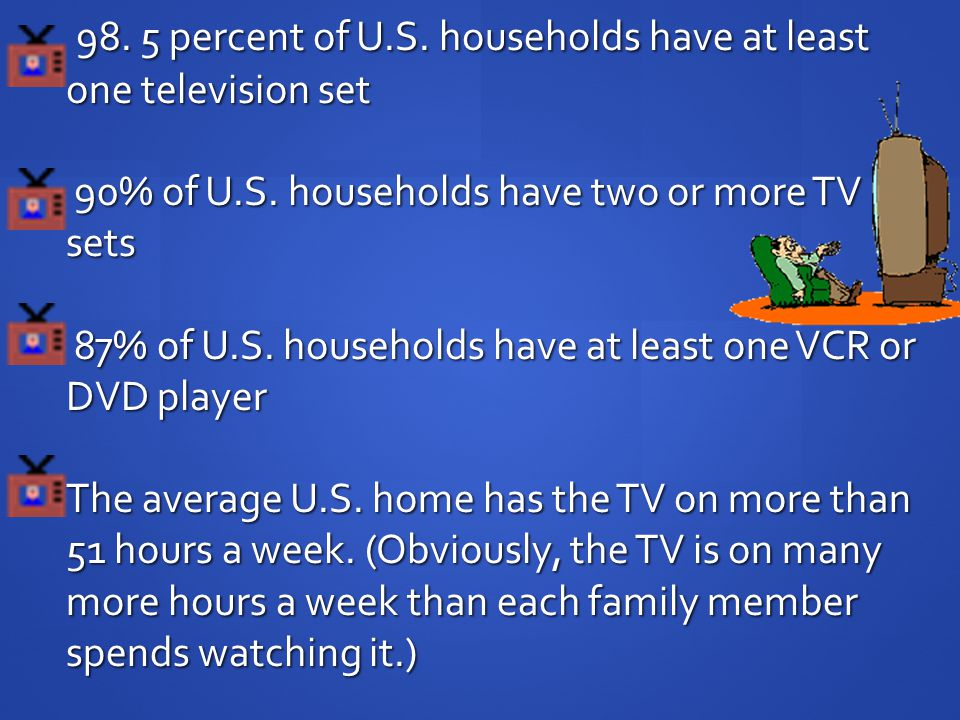 98. 5 percent of U.S. households have at least one television set 98.