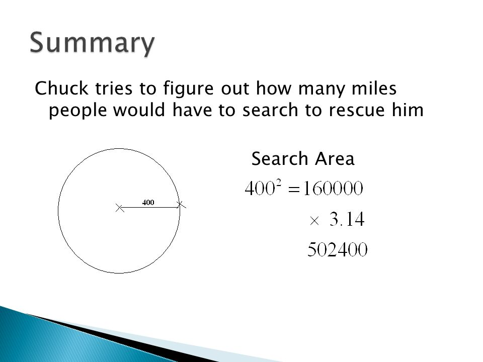 Chuck tries to figure out how many miles people would have to search to rescue him Search Area