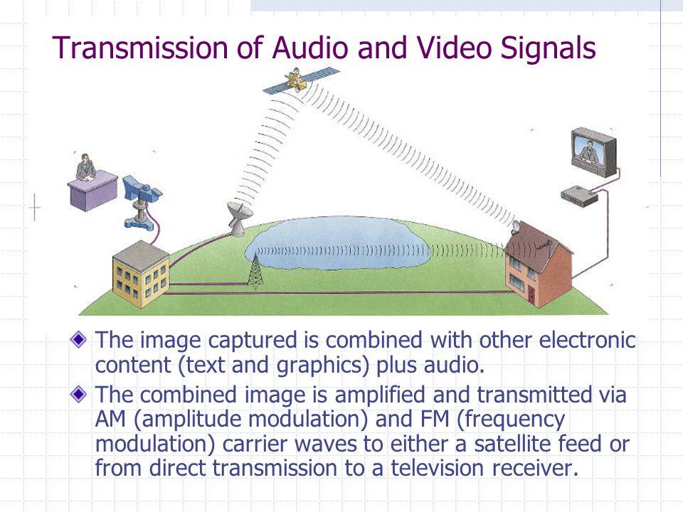 Transmission of Audio and Video Signals The image captured is combined with other electronic content (text and graphics) plus audio. The combined imag