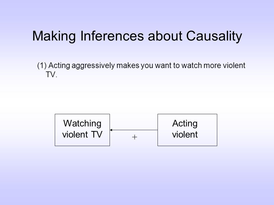 Making Inferences about Causality (2) Acting violent makes you want to watch more TV and watching TV makes you act more violently.
