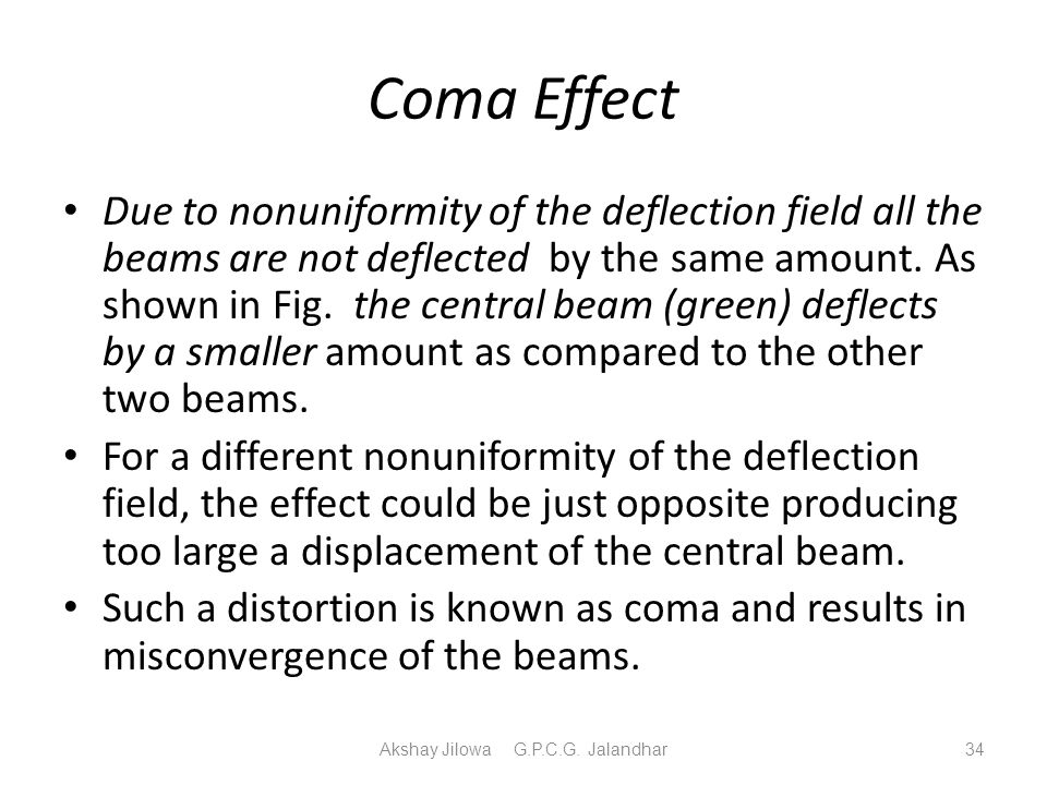 Coma Effect Due to nonuniformity of the deflection field all the beams are not deflected by the same amount. As shown in Fig. the central beam (green)
