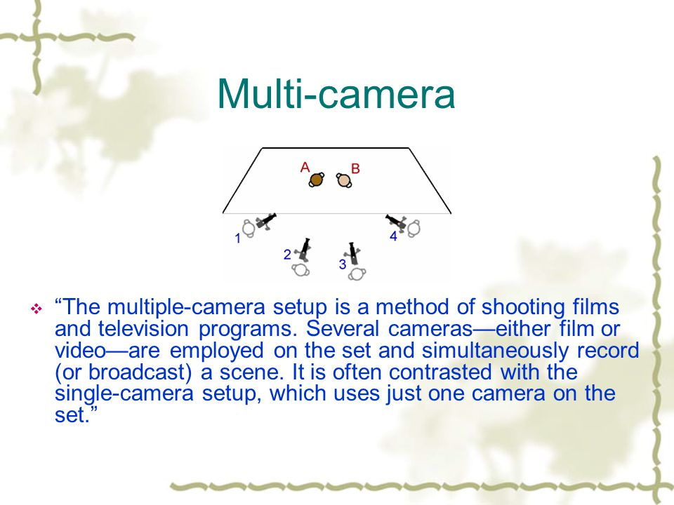 Multi-camera The multiple-camera setup is a method of shooting films and television programs.