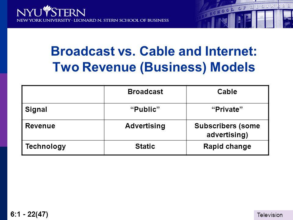 Television 6:1 - 22(47) Broadcast vs.