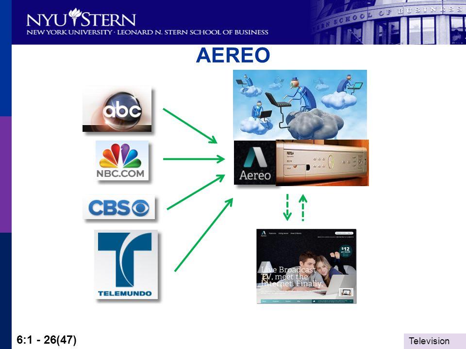 Television 6:1 - 26(47) AEREO