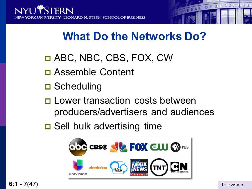 Television 6:1 - 8(47) The Production Stages Production Studios Sports Composers (Matt Groenig, Julie Kavner, Marge Simpson) Distribution Networks: ABC, CBS, NBC, Fox, CW Integration: (Disney/ABC), (Viacom/CBS), (GE/NBC/Comcast), (AOL-TW/WB/Viacom/UPN) (News Corp/Fox), Exhibition Local affiliates: O&O Independents (100+ markets, Spanish, etc.)