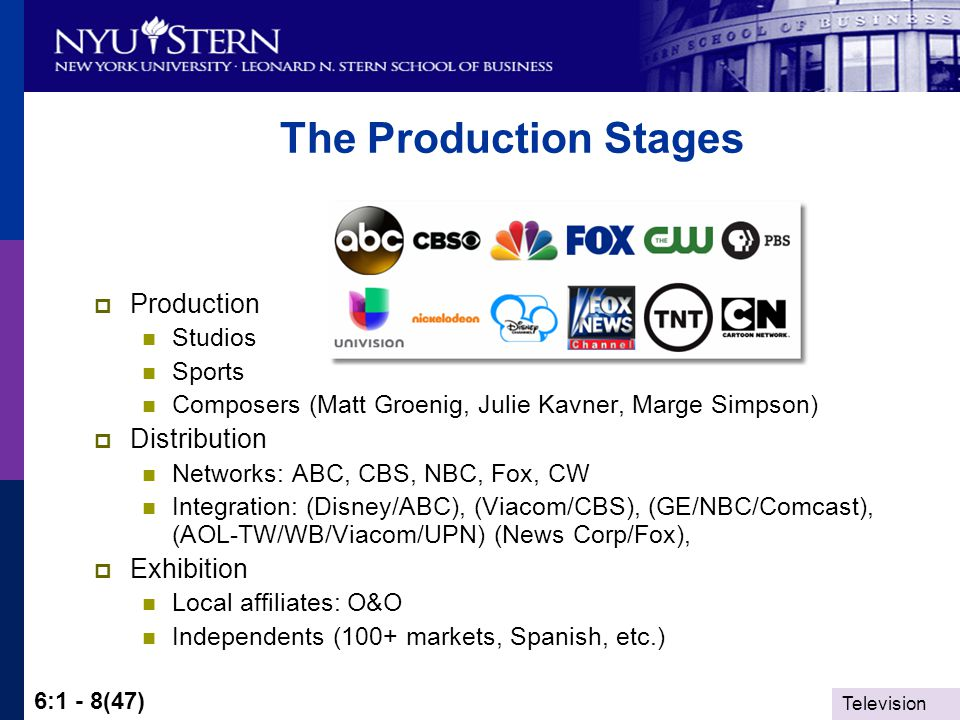 Television 6:1 - 19(47) Entertainment and Media: Markets and Economics Cable