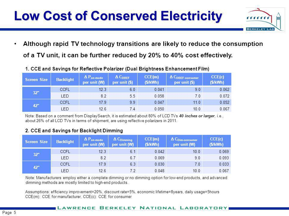 Page 6 Cost-Effective Efficiency Options The CCEs for the two technical options are less than average residential electricity prices of many countries.