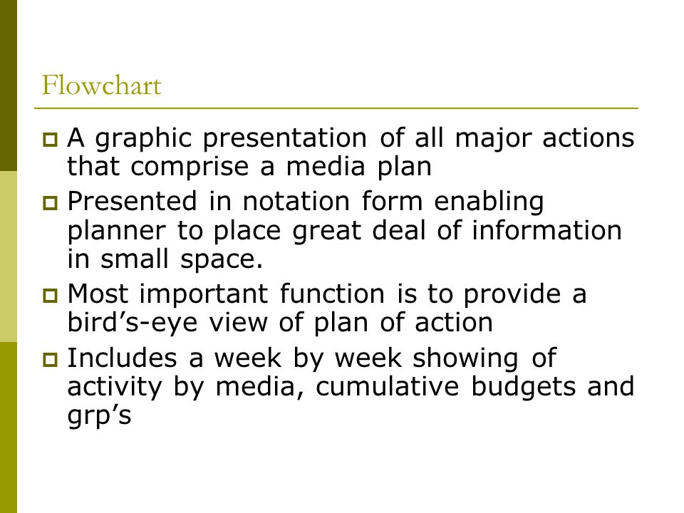 Review for Midterm 5 things all media plans must address: Who, what, where, when, how.