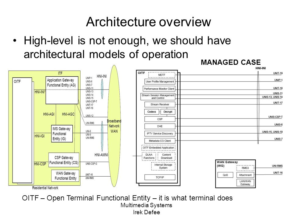 Multimedia Systems Irek Defee Architecture overview High-level is not enough, we should have architectural models of operation OITF – Open Terminal Functional Entity – it is what terminal does MANAGED CASE