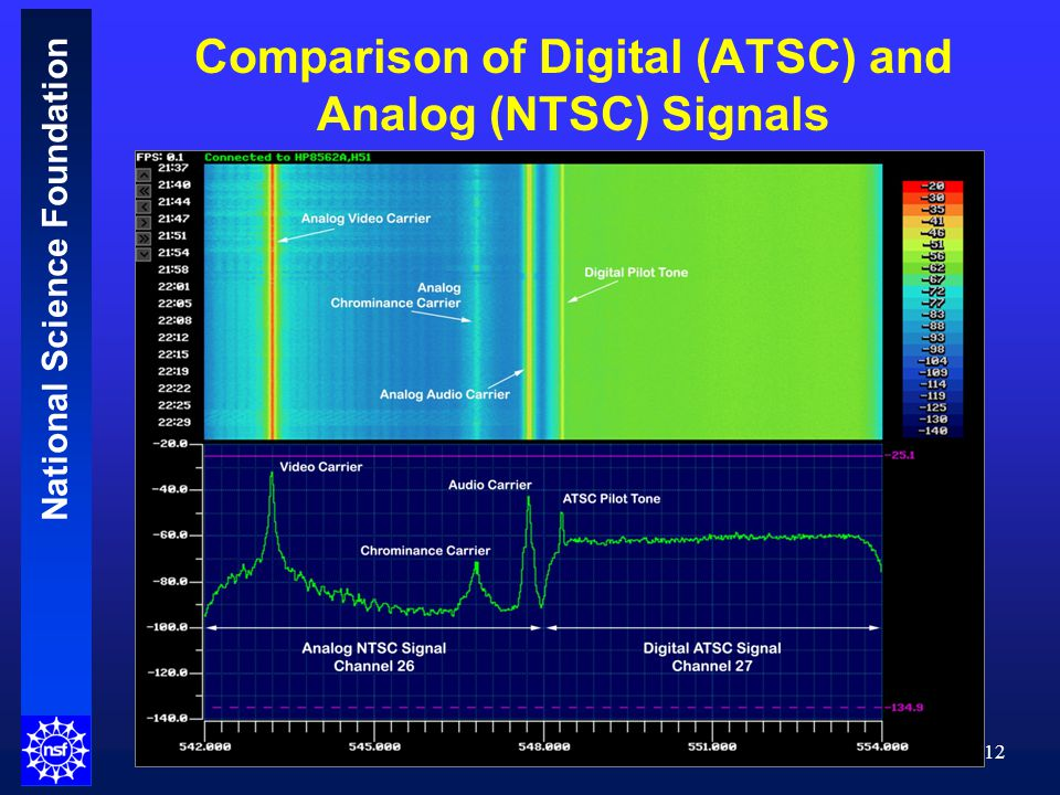 National Science Foundation Comparison of Digital (ATSC) and Analog (NTSC) Signals 12