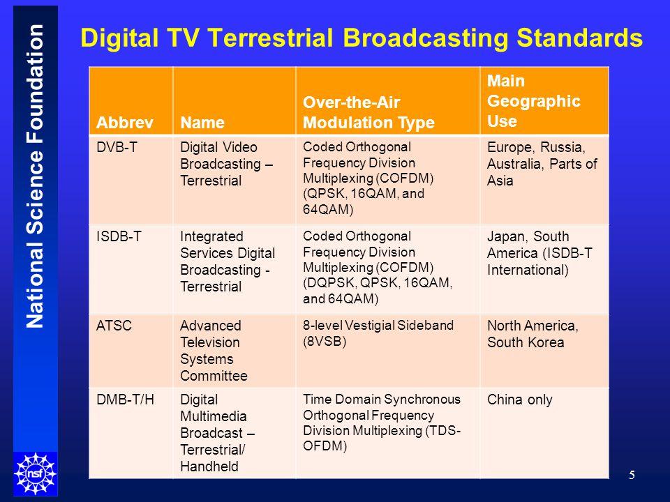 National Science Foundation Digital TV Standards Worldwide 6